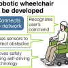 Japan Govt start to develop robot wheelchairs to read minds and moving automatically