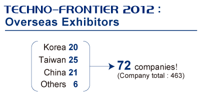 TECHNO-FRONTIER 2013 Overseas Exhibitors