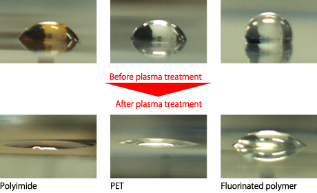 Plasma Surface Treatment