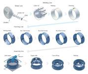 Watanabe Engineering Corporation – Manufacture of Sheet Metal Machine