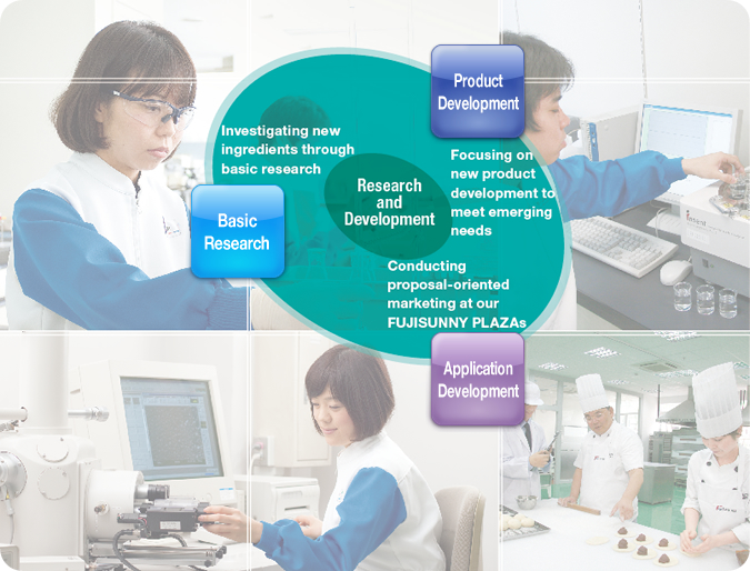 research papers on food product development Ift's scientific papers the role of research in functional food development food companies have traditionally funded research for new food product.