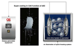 ABI Inc. - Cells-Alive Technology