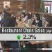 Restaurant Sales Report Apr