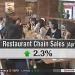 Restaurant Sales Report Apr