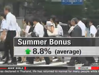 Record rise for summer bonuses this year in Japan. Bonus per worker averages about $8,800