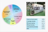 AQUAPASS Co., Ltd. – Ultrasonic cleaning machine for precision equipments
