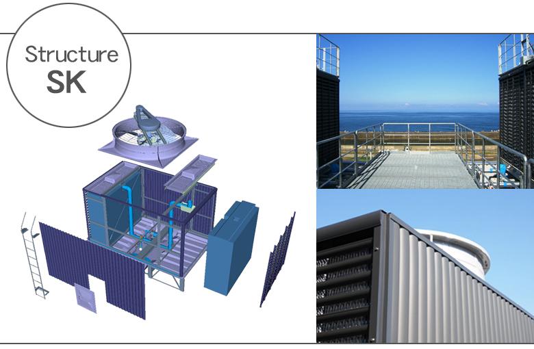 Kuken Kogyo Co., Ltd. - Cooling Tower: Structure SK