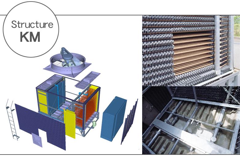Kuken Kogyo Co., Ltd. - Cooling Tower: Structure KM
