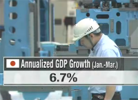 Japan GDP revised up to +6.7% on higher capex in 1Q 2014