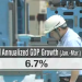 Japan GDP revised up to +6.7%