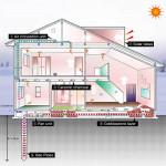 Geo Power System Co., Ltd. – Using Renewable Underground Energy