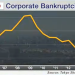 Japan Corporate Bankruptcies