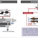 Kenki Corp - Dryering System Unit for Sludge Waste