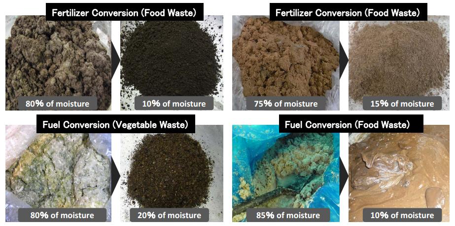 Kenki Corp - Sample Sludge Waste