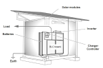 Panasonic - Stand-Alone Solar Power Container Contents