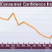 Japan Consumer Confidence on June 2014