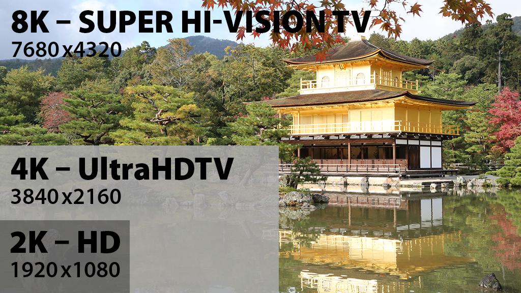 8K Super Hi-Vision TV