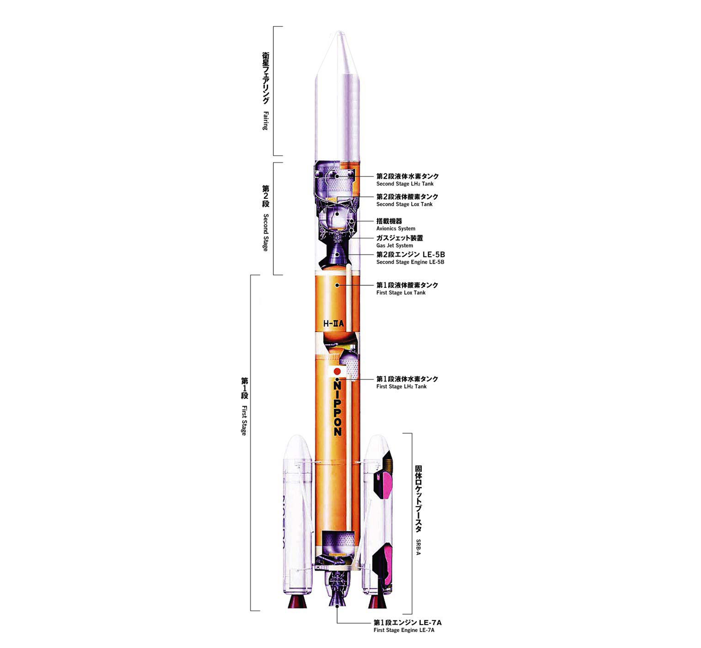 H-IIA Rocket No. 25 will be launched with Geostationary ...