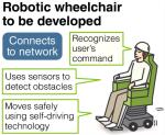 Robot Wheelchairs - Yomiuri Shimbun