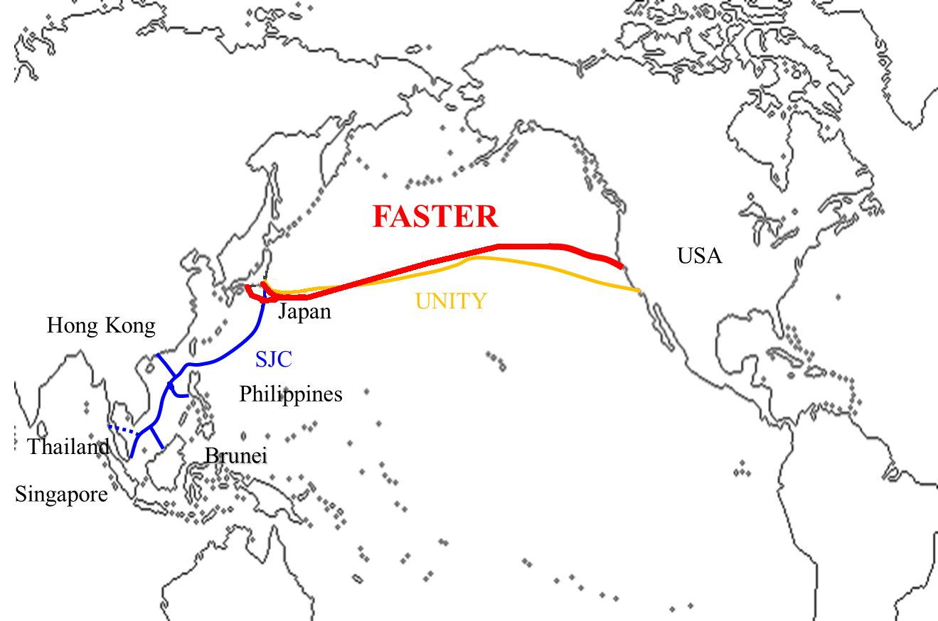 """New Trans-Pacific Cable System """"FASTER"""""""