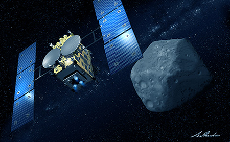 Hayabusa2 to clarify the origin and evolution of the solar system as well as life matter