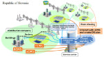 Hitachi Participation in Smart Community Demonstration Project in Slovenia