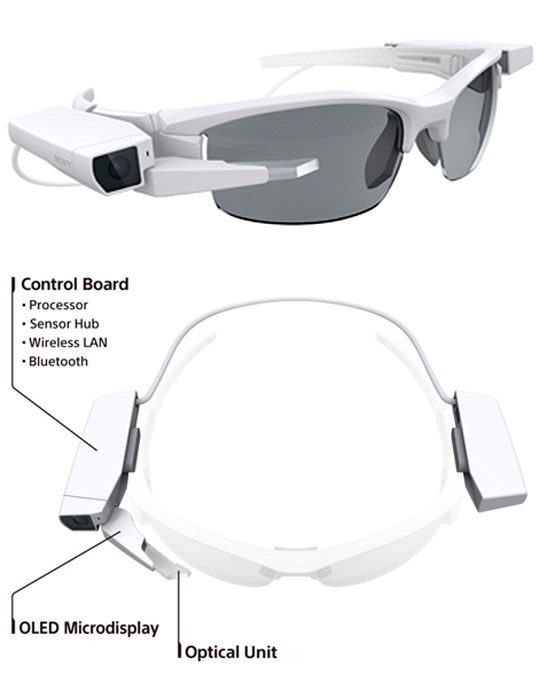Sony - Single-Lens Display Module
