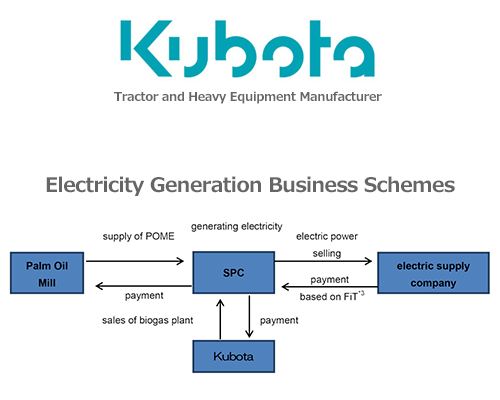 Kubota - Banner