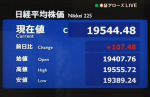 Markets - Nikkei Hit 19,544.48