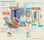 Advanced Waste Incineration Facility