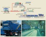 waste-transfer-station-method-img