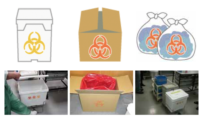 Containers for the disposal of medical waste