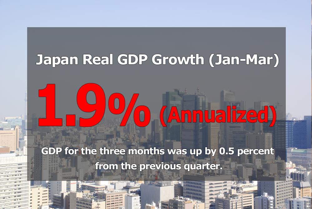 Japan GDP Jan-Mar 2016