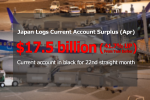 Japan logs current account surplus Apr 2016