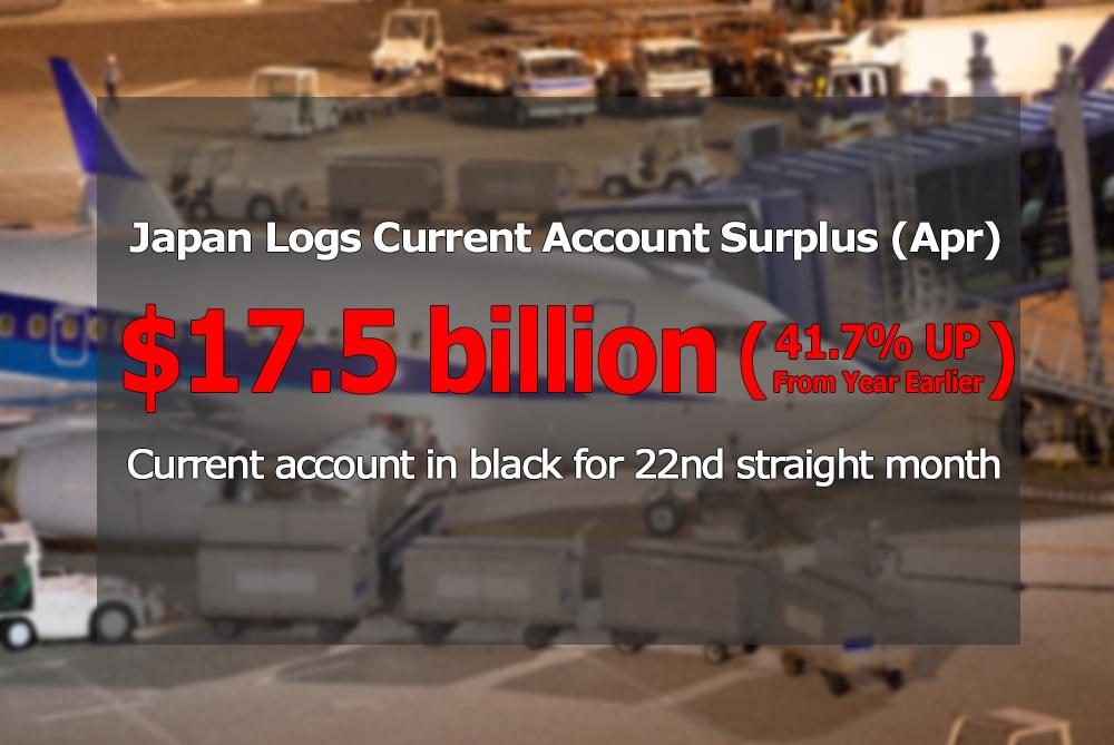 Japan logs current account surplus Apr 2016