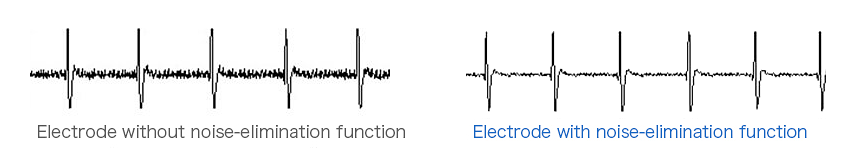 Holter Monitor Electrodes - Reduce Measurement Noise