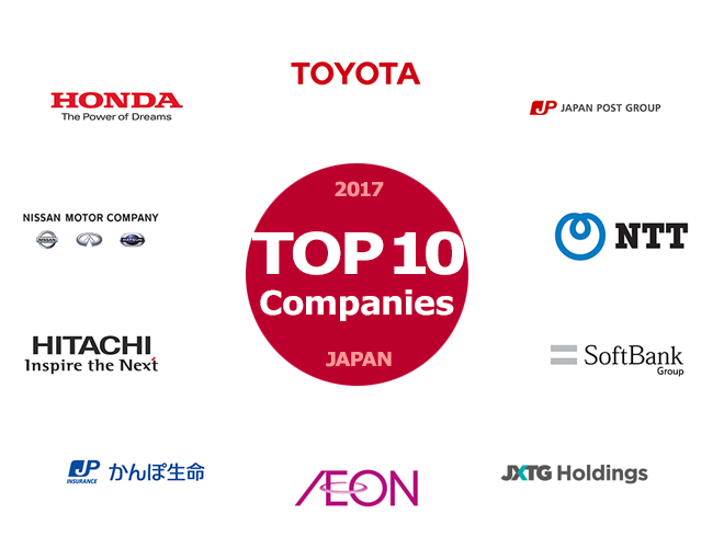 Top 10 Japan's companies list from all industries in 2017