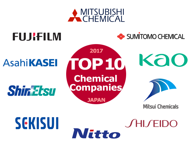 Top 10 Japan's companies list from chemical industries in 2017