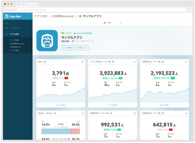 App Ape - Japanese Version