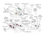 Polyplastics Co., Ltd. - Examples of POM's Use in Automobile Interior Parts