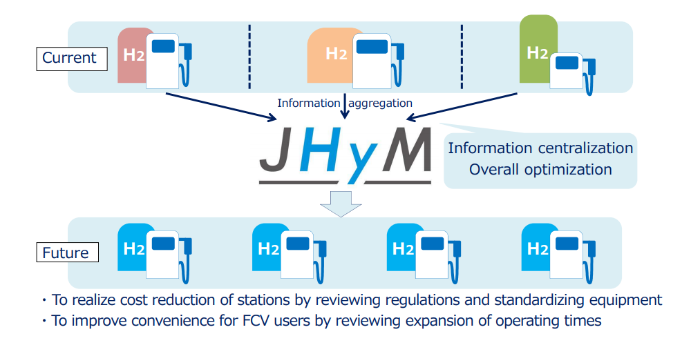JHyM - Business Outline