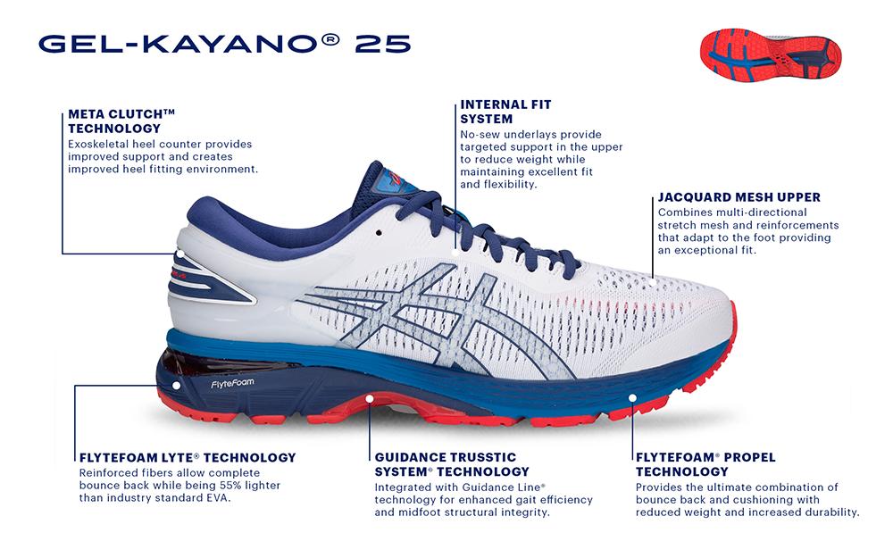 asics running gel kayano 25