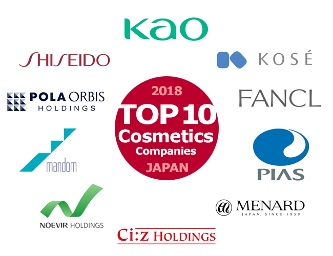 Top 10 Japanese cosmetics companies in 2018