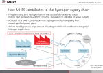 How MHPS contributes to the hydrogen supply chain