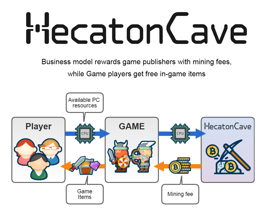 SmileMaker - HecatonCave