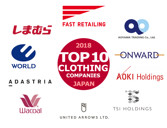 Top 10 Japanese Clothing Companies in 2018